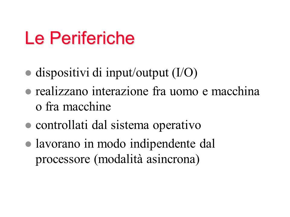 Le Periferiche l dispositivi di input/output (I/O) l realizzano interazione fra uomo e macchina o fra macchine l controllati dal sistema operativo l lavorano in modo indipendente dal processore (modalità asincrona)