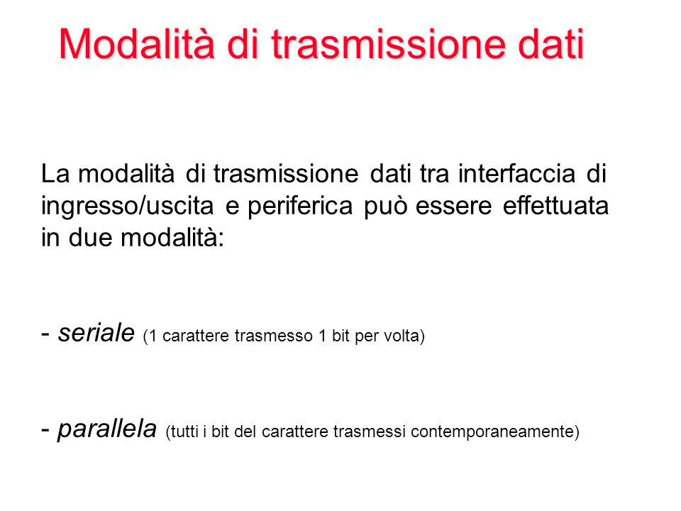 Modalità di trasmissione dati La modalità di trasmissione dati tra interfaccia di ingresso/uscita e periferica può essere effettuata in due modalità: