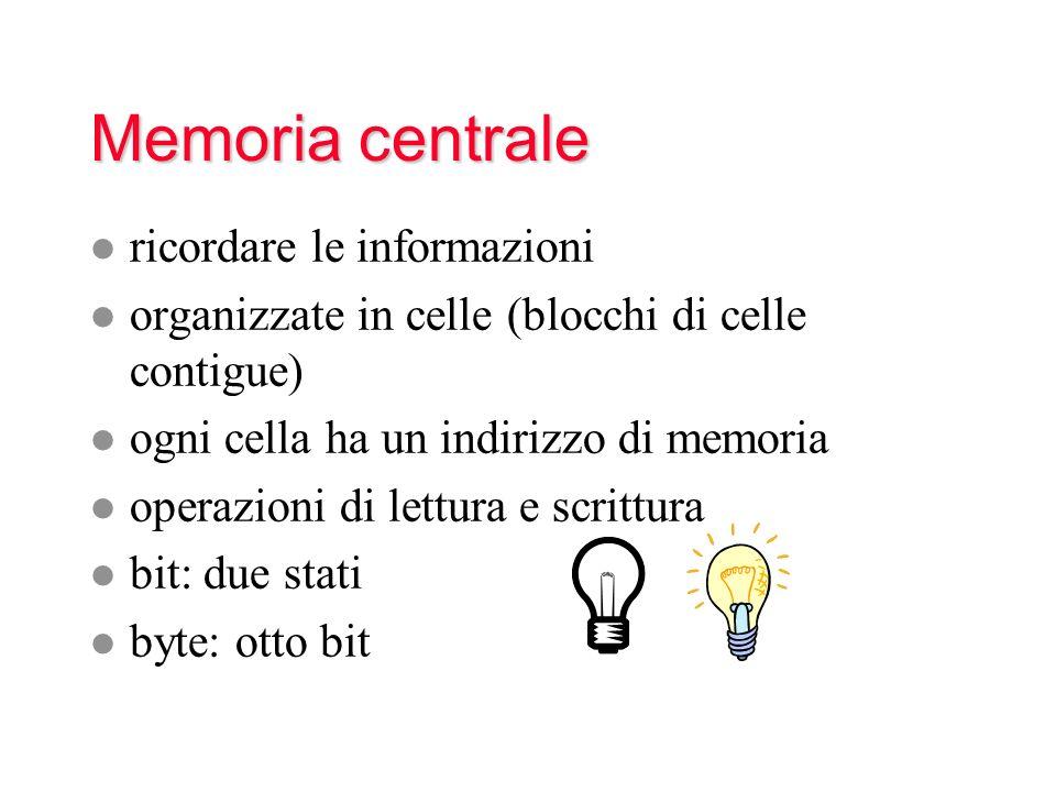 Memoria centrale l ricordare le informazioni l organizzate in celle (blocchi di celle contigue) l ogni cella ha un indirizzo di memoria l operazioni di lettura e scrittura l bit: due stati l byte: otto bit