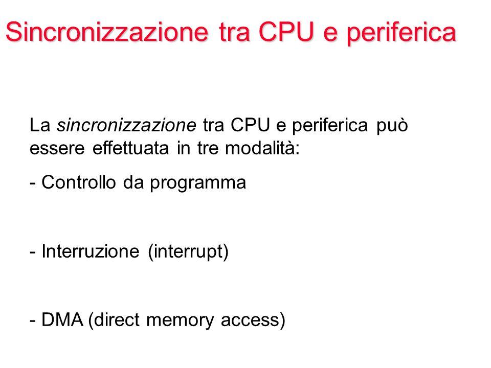 Sincronizzazione tra CPU e periferica La sincronizzazione tra CPU e periferica può essere effettuata in tre modalità: - Controllo da programma - Inter
