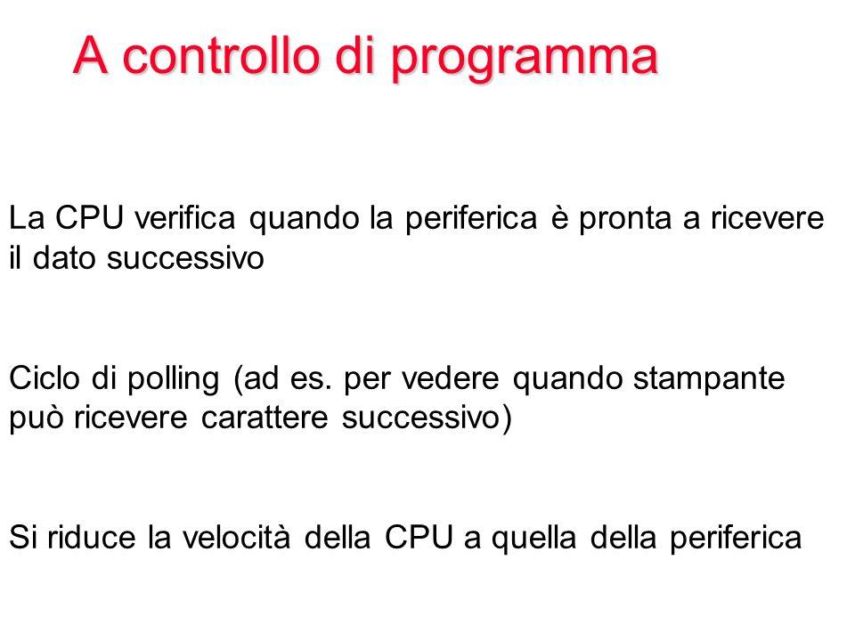 A controllo di programma La CPU verifica quando la periferica è pronta a ricevere il dato successivo Ciclo di polling (ad es.