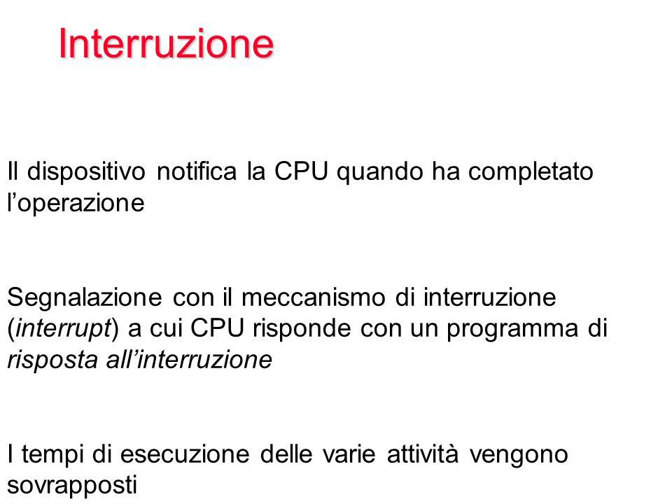Interruzione Il dispositivo notifica la CPU quando ha completato loperazione Segnalazione con il meccanismo di interruzione (interrupt) a cui CPU risponde con un programma di risposta allinterruzione I tempi di esecuzione delle varie attività vengono sovrapposti