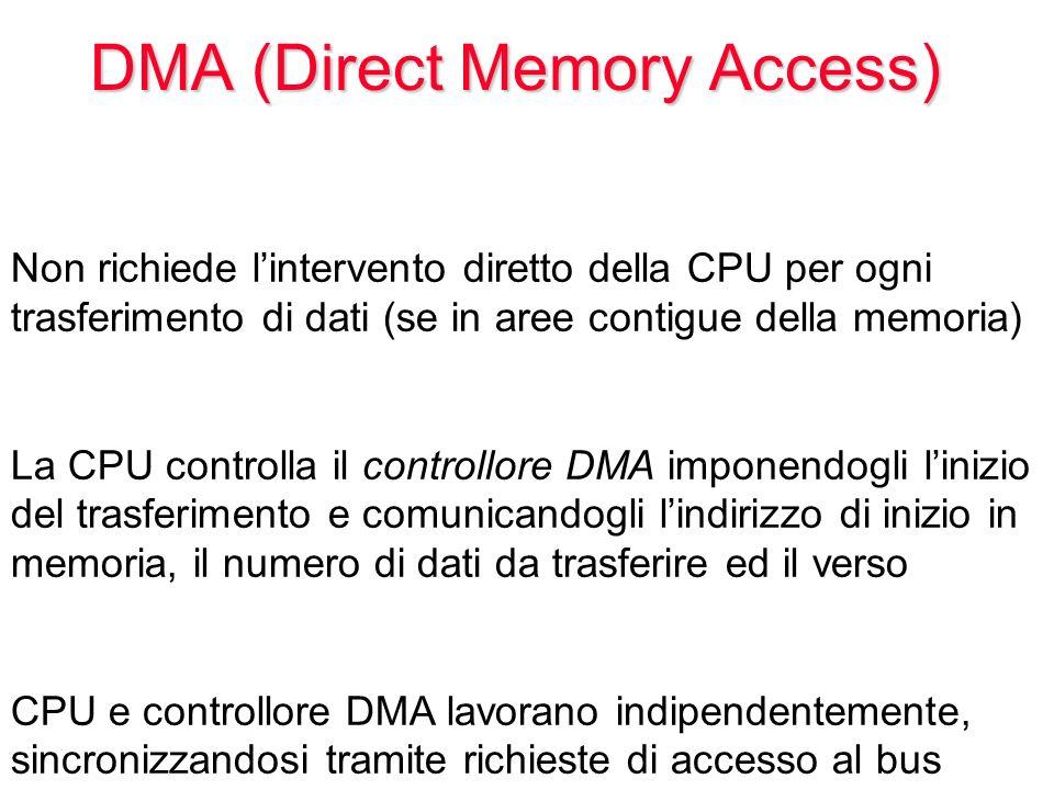 DMA (Direct Memory Access) Non richiede lintervento diretto della CPU per ogni trasferimento di dati (se in aree contigue della memoria) La CPU controlla il controllore DMA imponendogli linizio del trasferimento e comunicandogli lindirizzo di inizio in memoria, il numero di dati da trasferire ed il verso CPU e controllore DMA lavorano indipendentemente, sincronizzandosi tramite richieste di accesso al bus