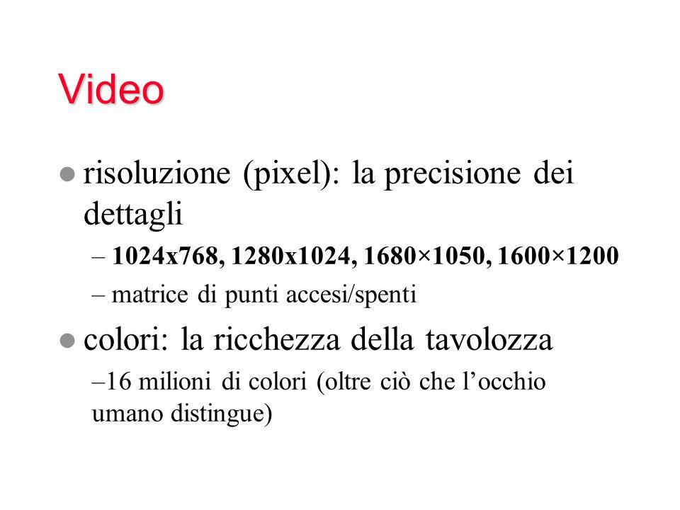 Video l risoluzione (pixel): la precisione dei dettagli – 1024x768, 1280x1024, 1680×1050, 1600×1200 – matrice di punti accesi/spenti l colori: la ricchezza della tavolozza –16 milioni di colori (oltre ciò che locchio umano distingue)