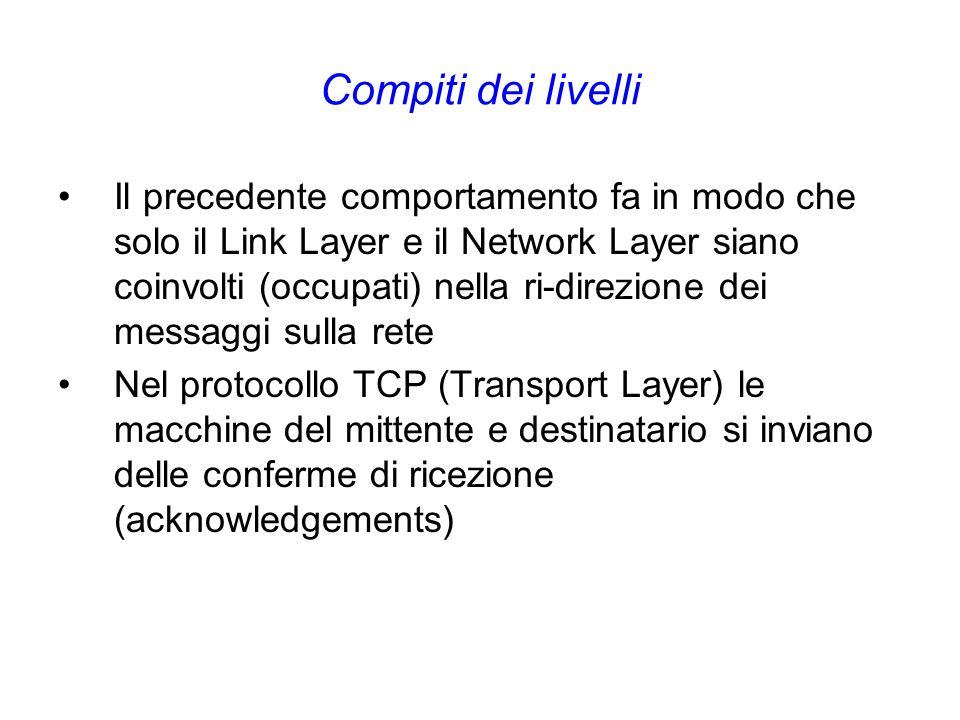 Compiti dei livelli Il precedente comportamento fa in modo che solo il Link Layer e il Network Layer siano coinvolti (occupati) nella ri-direzione dei messaggi sulla rete Nel protocollo TCP (Transport Layer) le macchine del mittente e destinatario si inviano delle conferme di ricezione (acknowledgements)