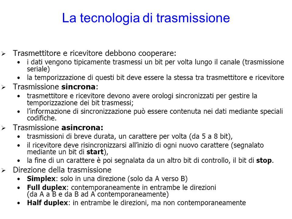 La tecnologia di trasmissione