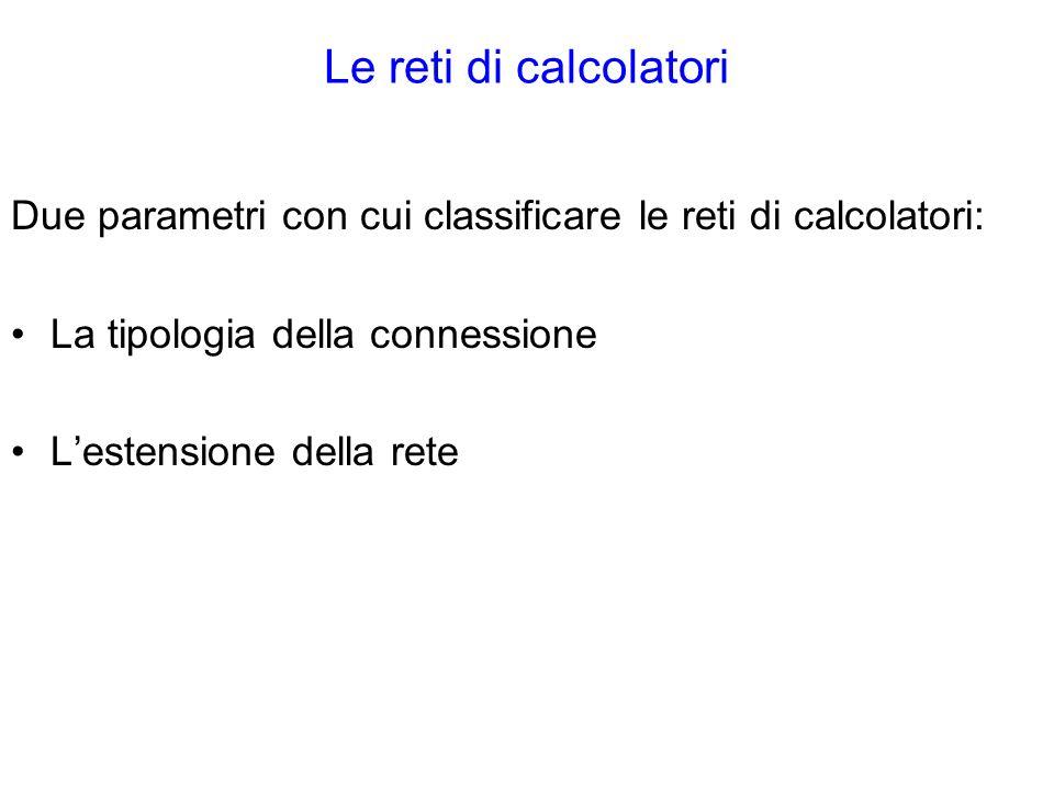 Le reti di calcolatori Due parametri con cui classificare le reti di calcolatori: La tipologia della connessione Lestensione della rete