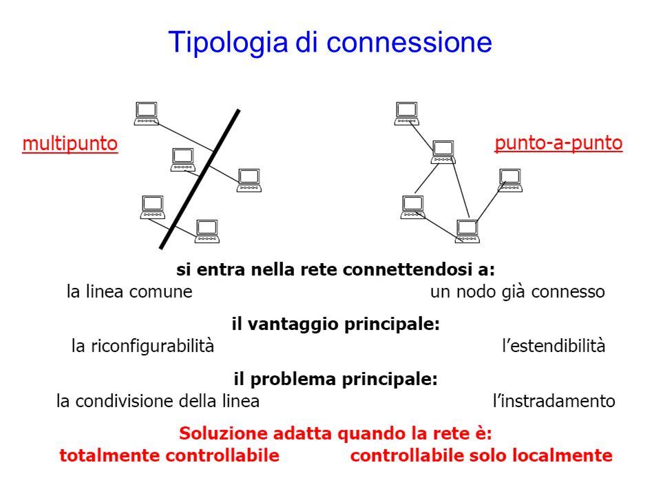 Tipologia di connessione
