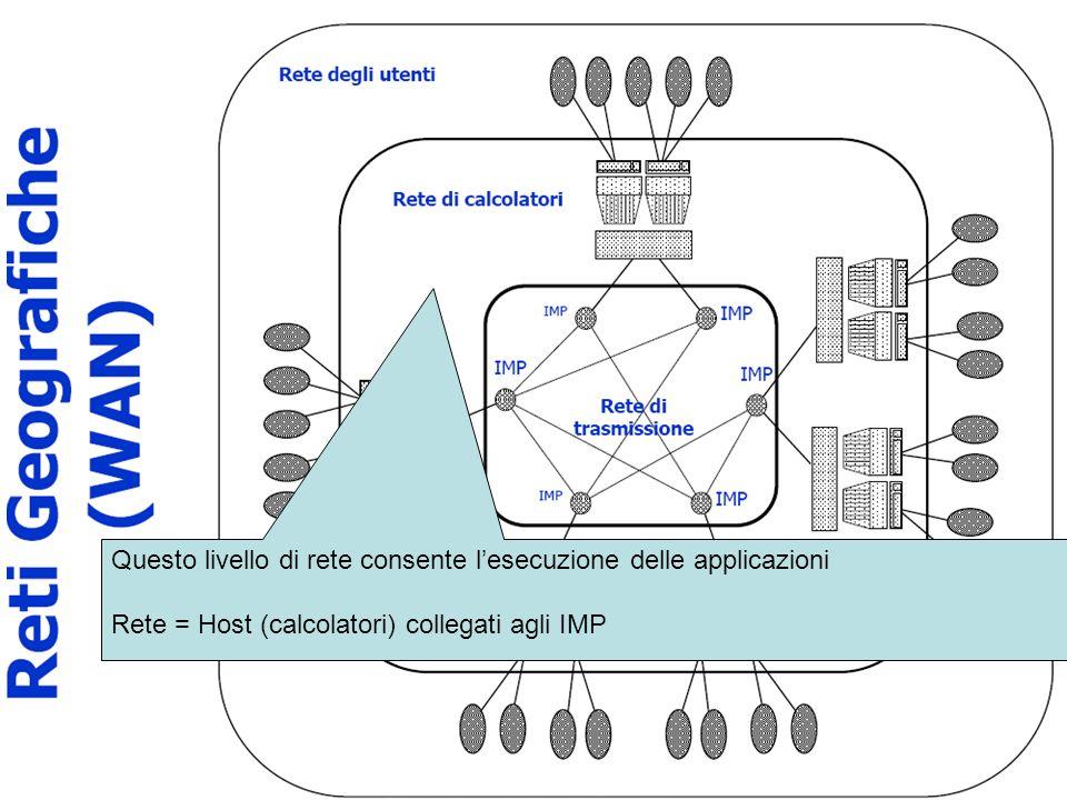 Questo livello di rete consente lesecuzione delle applicazioni Rete = Host (calcolatori) collegati agli IMP