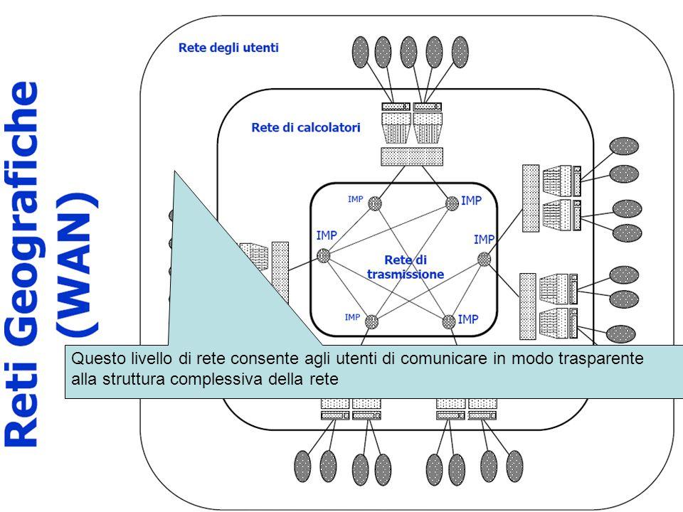 Questo livello di rete consente agli utenti di comunicare in modo trasparente alla struttura complessiva della rete