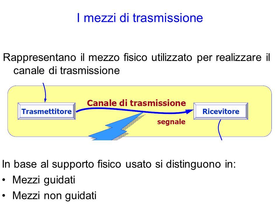 I mezzi di trasmissione Rappresentano il mezzo fisico utilizzato per realizzare il canale di trasmissione In base al supporto fisico usato si distinguono in: Mezzi guidati Mezzi non guidati