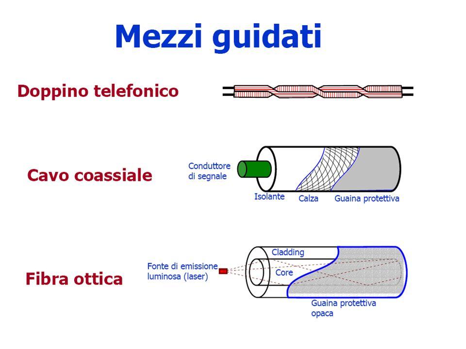 Commutazione Esistono due tipologie di connessione a commutazione a commutazione di circuito a commutazione di pacchetto