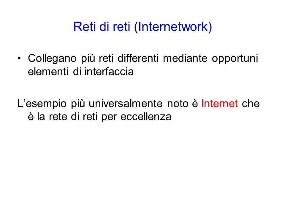 Reti di reti (Internetwork) Collegano più reti differenti mediante opportuni elementi di interfaccia Lesempio più universalmente noto è Internet che è la rete di reti per eccellenza