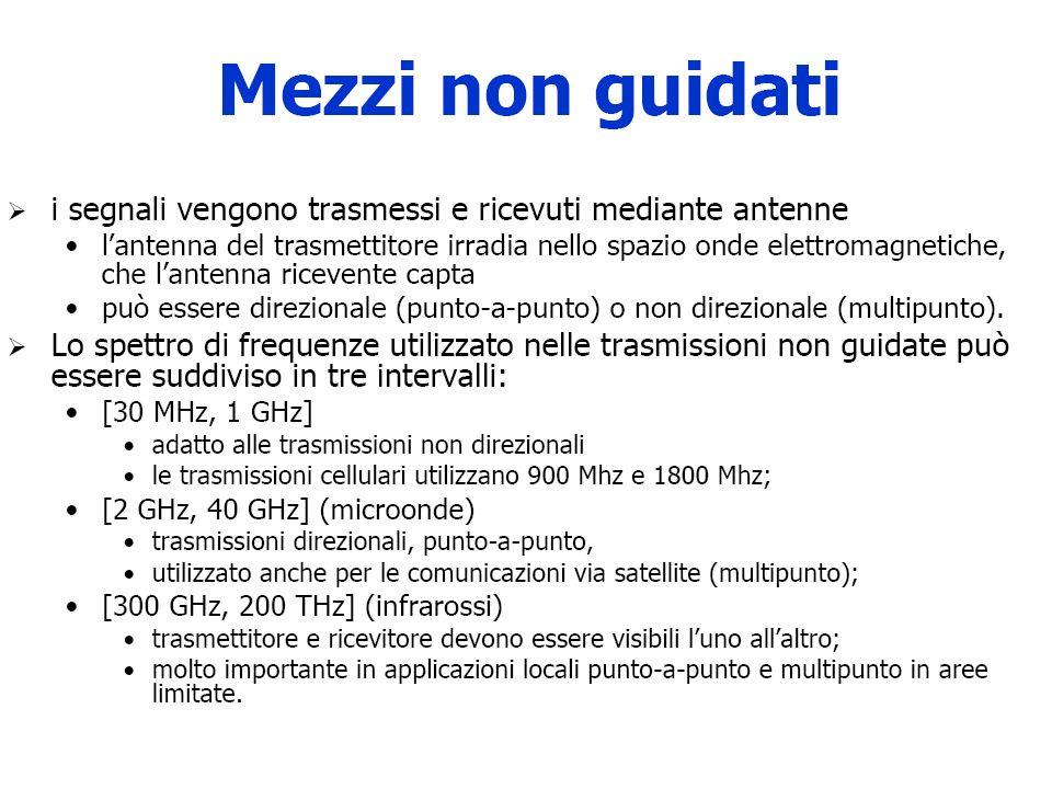 Un esempio noto di mezzo non guidato: il GSM... cella... Centrale smistamento antenna