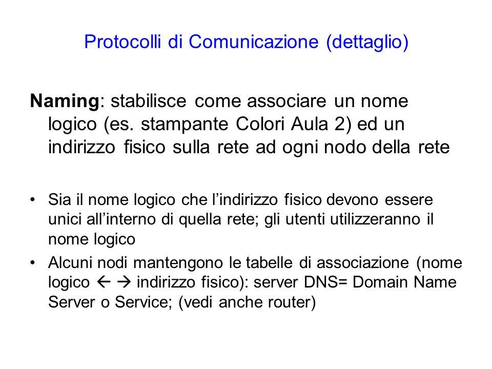 Protocolli di Comunicazione (dettaglio) Naming: stabilisce come associare un nome logico (es.