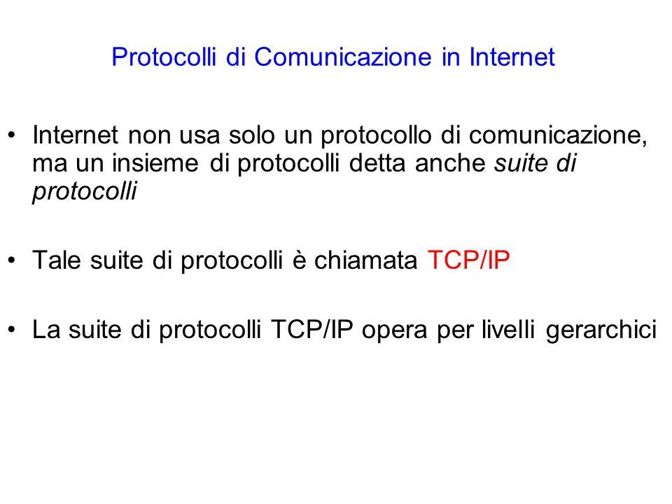 Protocolli di Comunicazione in Internet Internet non usa solo un protocollo di comunicazione, ma un insieme di protocolli detta anche suite di protocolli Tale suite di protocolli è chiamata TCP/IP La suite di protocolli TCP/IP opera per livelli gerarchici