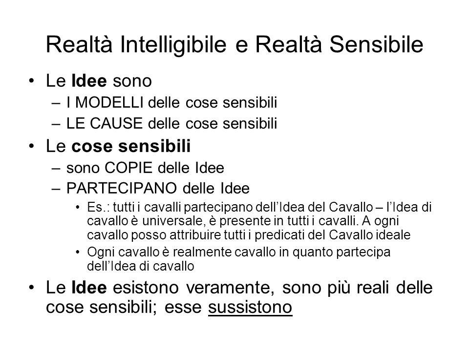 Realtà Intelligibile e Realtà Sensibile Le Idee sono –I MODELLI delle cose sensibili –LE CAUSE delle cose sensibili Le cose sensibili –sono COPIE dell