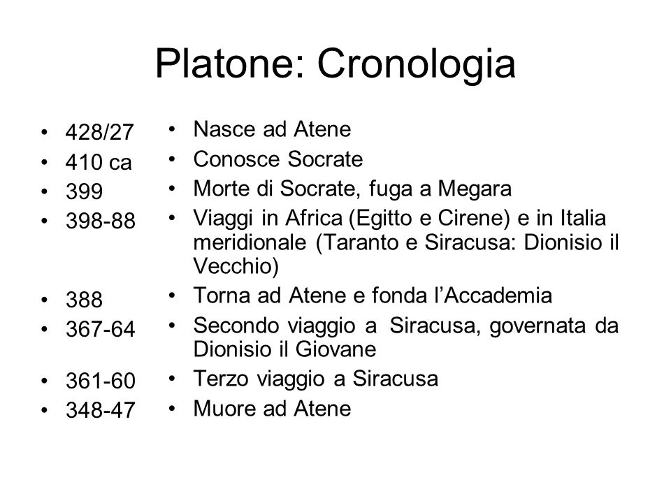 Platone: Cronologia 428/27 410 ca 399 398-88 388 367-64 361-60 348-47 Nasce ad Atene Conosce Socrate Morte di Socrate, fuga a Megara Viaggi in Africa