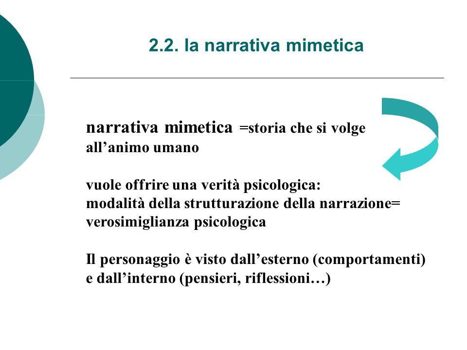 2.2. la narrativa mimetica narrativa mimetica =storia che si volge allanimo umano vuole offrire una verità psicologica: modalità della strutturazione
