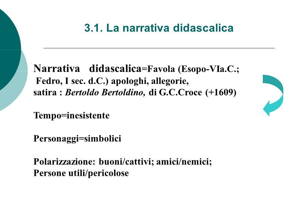 3.1. La narrativa didascalica Narrativa didascalica =Favola (Esopo-VIa.C.; Fedro, I sec. d.C.) apologhi, allegorie, satira : Bertoldo Bertoldino, di G