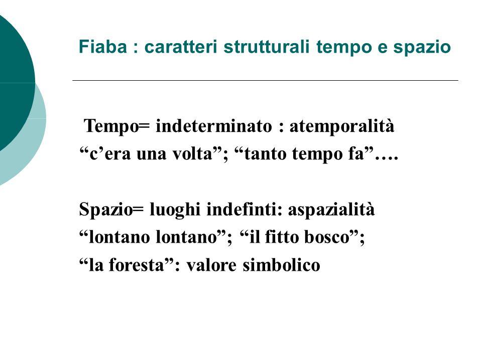 Fiaba : caratteri strutturali tempo e spazio Spazio= luoghi indefinti: aspazialità lontano lontano; il fitto bosco; la foresta: valore simbolico Tempo