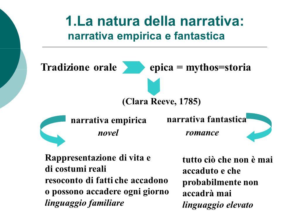 1.La natura della narrativa: narrativa empirica e fantastica Tradizione orale epica = mythos=storia narrativa empirica novel narrativa fantastica roma