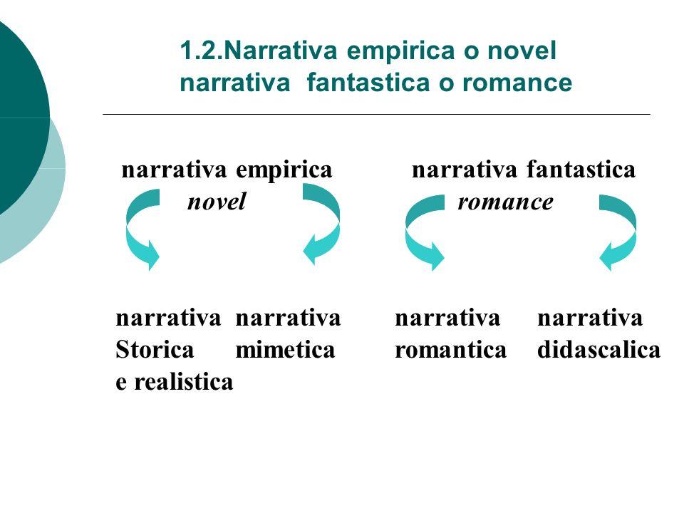 2.La narrativa empirica 2.1.