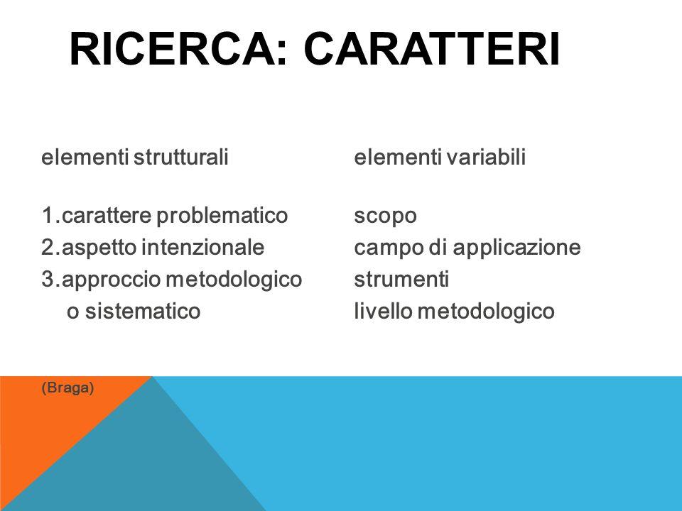 elementi strutturali 1.carattere problematico 2.aspetto intenzionale 3.approccio metodologico o sistematico (Braga) elementi variabili scopo campo di applicazione strumenti livello metodologico RICERCA: CARATTERI