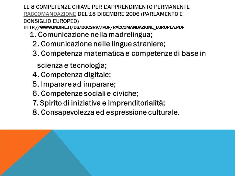 LE 8 COMPETENZE CHIAVE PER LAPPRENDIMENTO PERMANENTE RACCOMANDAZIONE DEL 18 DICEMBRE 2006 (PARLAMENTO E CONSIGLIO EUROPEO) HTTP://WWW.INDIRE.IT/DB/DOCSRV//PDF/RACCOMANDAZIONE_EUROPEA.PDF RACCOMANDAZIONE 1.
