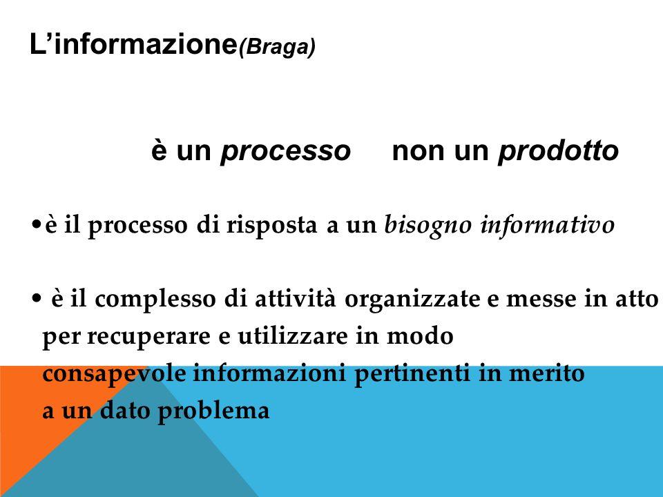 Linformazione (Braga) è un processo non un prodotto è il processo di risposta a un bisogno informativo è il complesso di attività organizzate e messe in atto per recuperare e utilizzare in modo consapevole informazioni pertinenti in merito a un dato problema