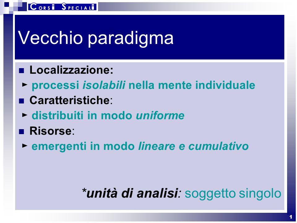 1 Vecchio paradigma Localizzazione: processi isolabili nella mente individuale Caratteristiche: distribuiti in modo uniforme Risorse: emergenti in mod