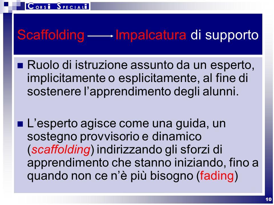 10 Scaffolding Impalcatura di supporto Ruolo di istruzione assunto da un esperto, implicitamente o esplicitamente, al fine di sostenere lapprendimento