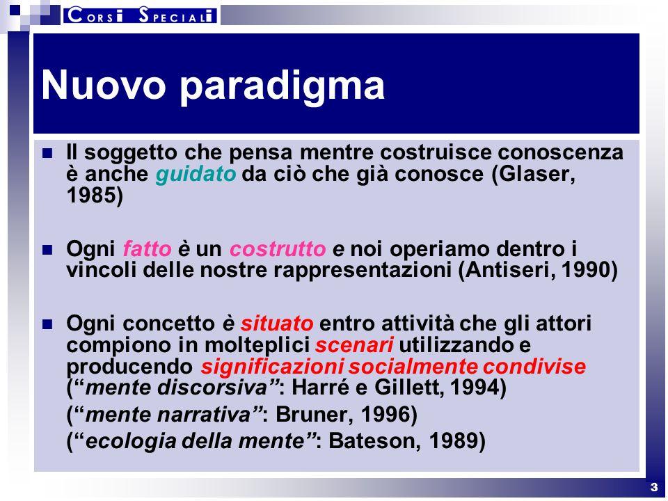 3 Nuovo paradigma Il soggetto che pensa mentre costruisce conoscenza è anche guidato da ciò che già conosce (Glaser, 1985) Ogni fatto è un costrutto e