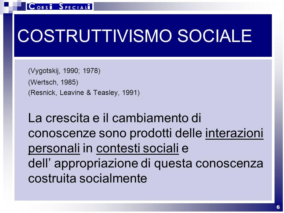 6 COSTRUTTIVISMO SOCIALE (Vygotskij, 1990; 1978) (Wertsch, 1985) (Resnick, Leavine & Teasley, 1991) La crescita e il cambiamento di conoscenze sono pr