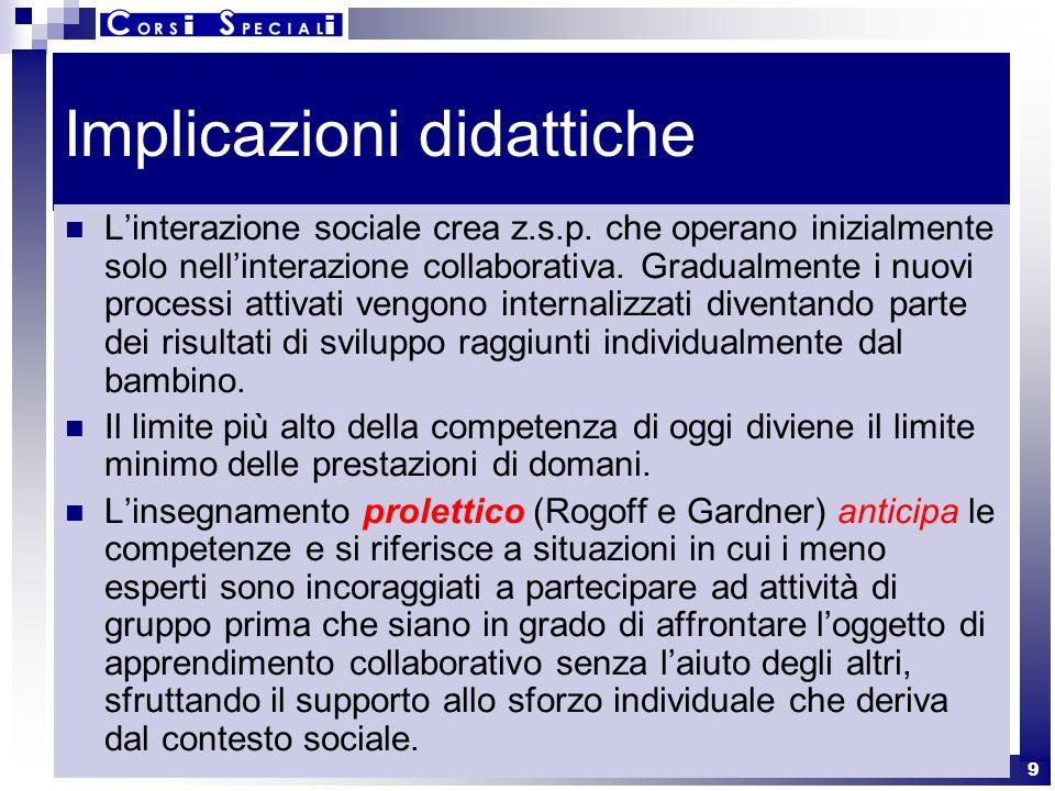 9 Implicazioni didattiche Linterazione sociale crea z.s.p. che operano inizialmente solo nellinterazione collaborativa. Gradualmente i nuovi processi