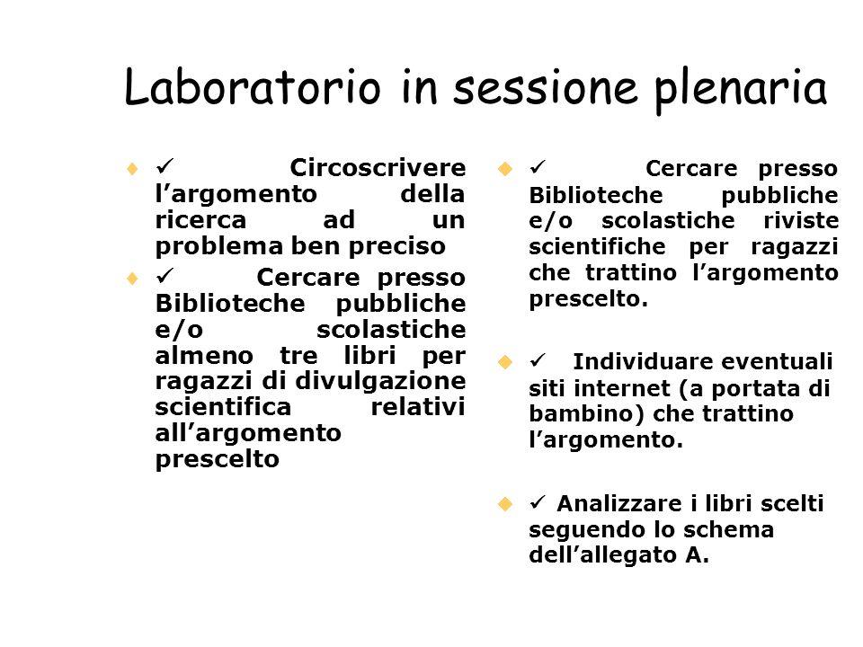Laboratorio in sessione plenaria Circoscrivere largomento della ricerca ad un problema ben preciso Cercare presso Biblioteche pubbliche e/o scolastich