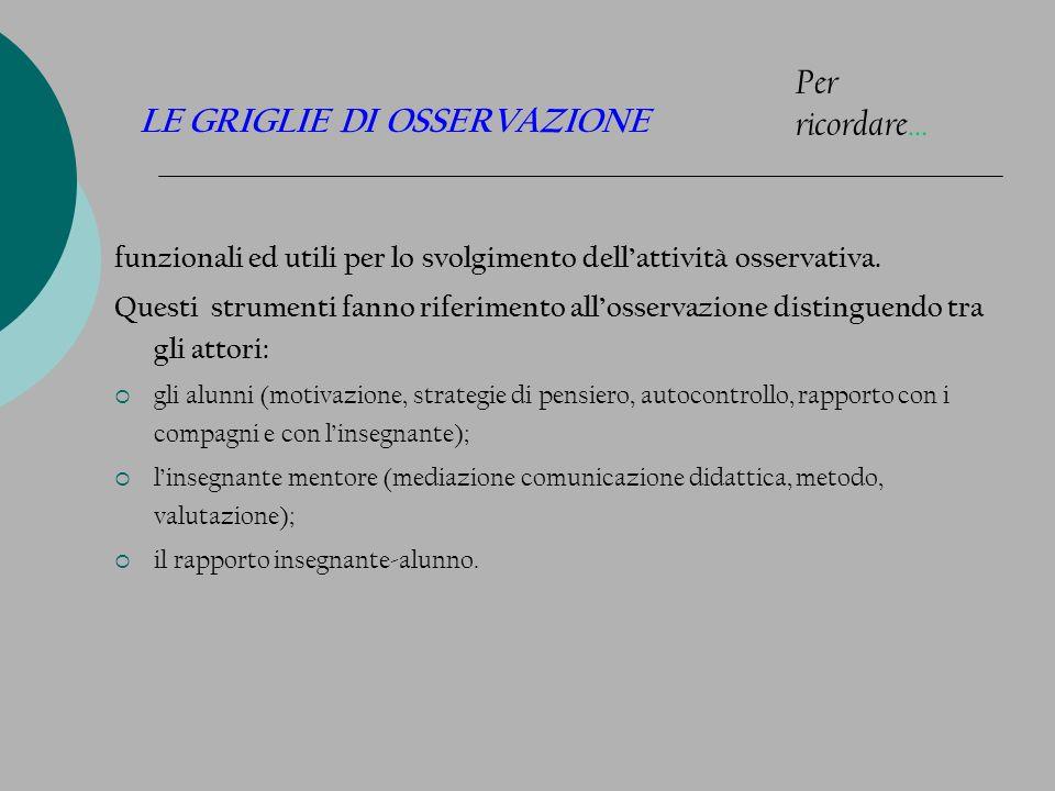 OSSERVARE … CHI.COSA. 1. LINSEGNANTE 2. GLI ALUNNI 3.
