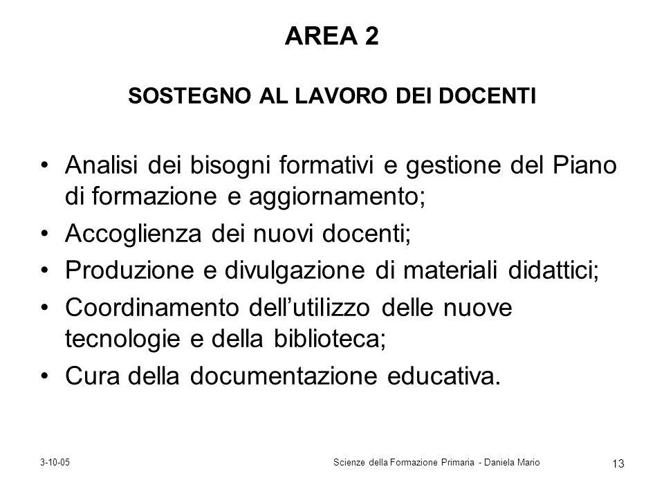 3-10-05Scienze della Formazione Primaria - Daniela Mario 13 AREA 2 SOSTEGNO AL LAVORO DEI DOCENTI Analisi dei bisogni formativi e gestione del Piano d