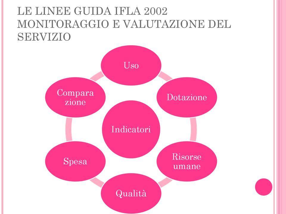 LE LINEE GUIDA IFLA 2002 MONITORAGGIO E VALUTAZIONE DEL SERVIZIO