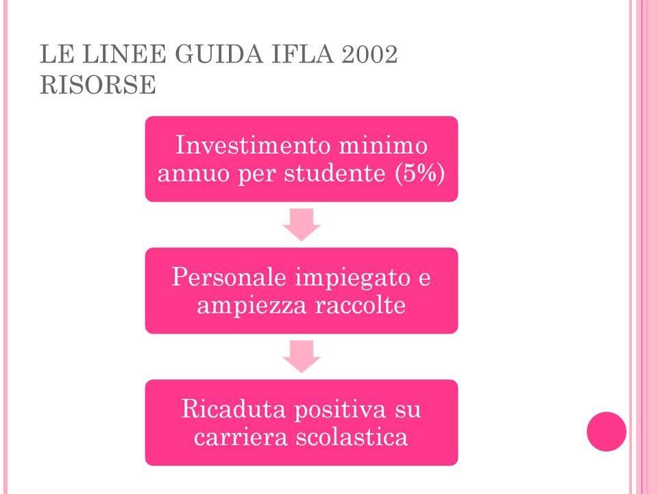 LE LINEE GUIDA IFLA 2002 RISORSE