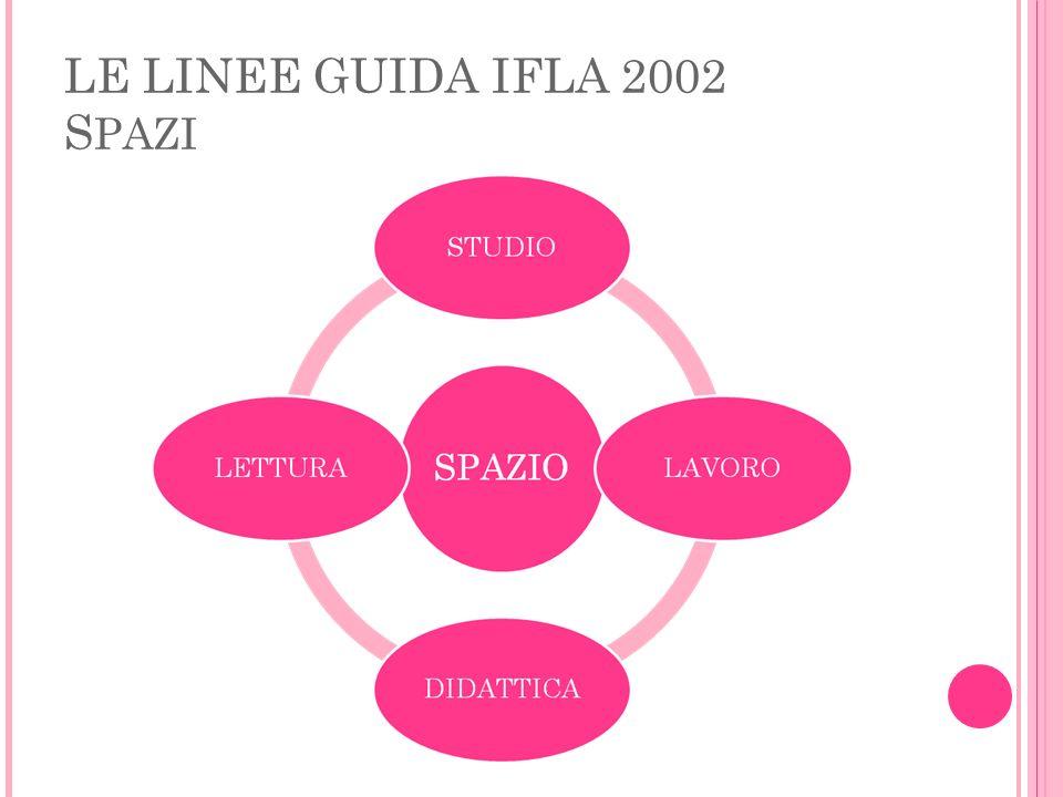 LE LINEE GUIDA IFLA 2002 S PAZI