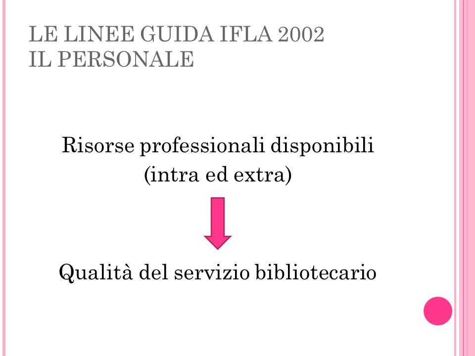 LE LINEE GUIDA IFLA 2002 IL PERSONALE Risorse professionali disponibili (intra ed extra) Qualità del servizio bibliotecario