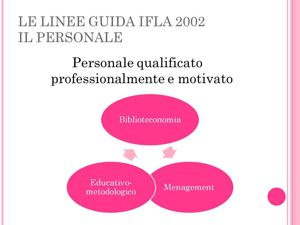 LE LINEE GUIDA IFLA 2002 IL PERSONALE Personale qualificato professionalmente e motivato