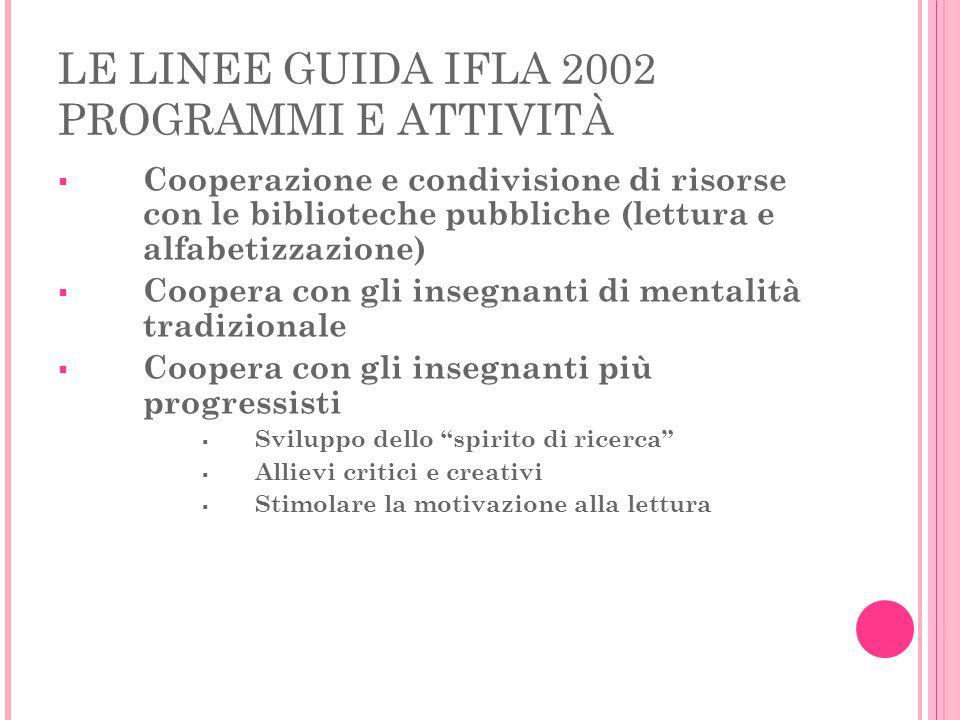 LE LINEE GUIDA IFLA 2002 PROGRAMMI E ATTIVITÀ Cooperazione e condivisione di risorse con le biblioteche pubbliche (lettura e alfabetizzazione) Coopera