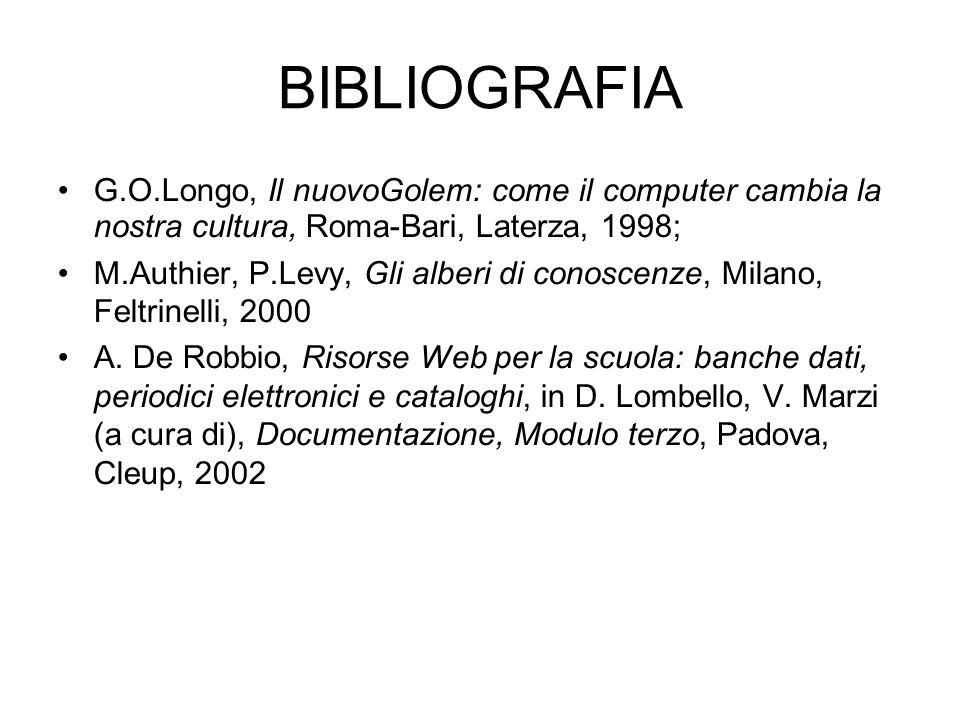 BIBLIOGRAFIA G.O.Longo, Il nuovoGolem: come il computer cambia la nostra cultura, Roma-Bari, Laterza, 1998; M.Authier, P.Levy, Gli alberi di conoscenze, Milano, Feltrinelli, 2000 A.