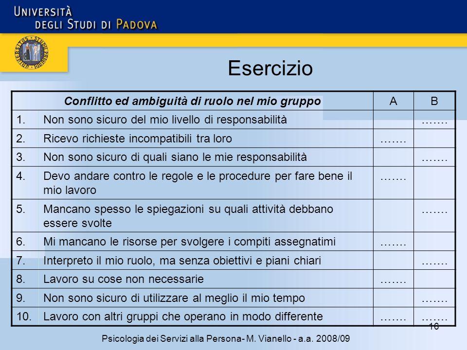 16 Psicologia dei Servizi alla Persona- M. Vianello - a.a. 2008/09 Esercizio Conflitto ed ambiguità di ruolo nel mio gruppoAB 1.Non sono sicuro del mi