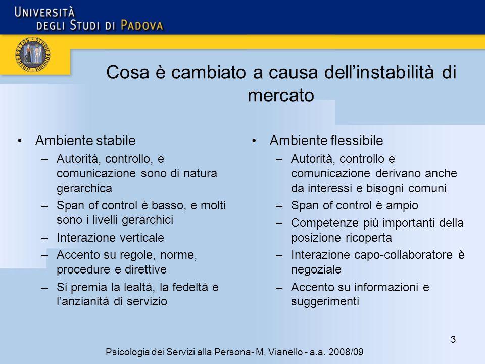 3 Psicologia dei Servizi alla Persona- M. Vianello - a.a. 2008/09 Cosa è cambiato a causa dellinstabilità di mercato Ambiente stabile –Autorità, contr