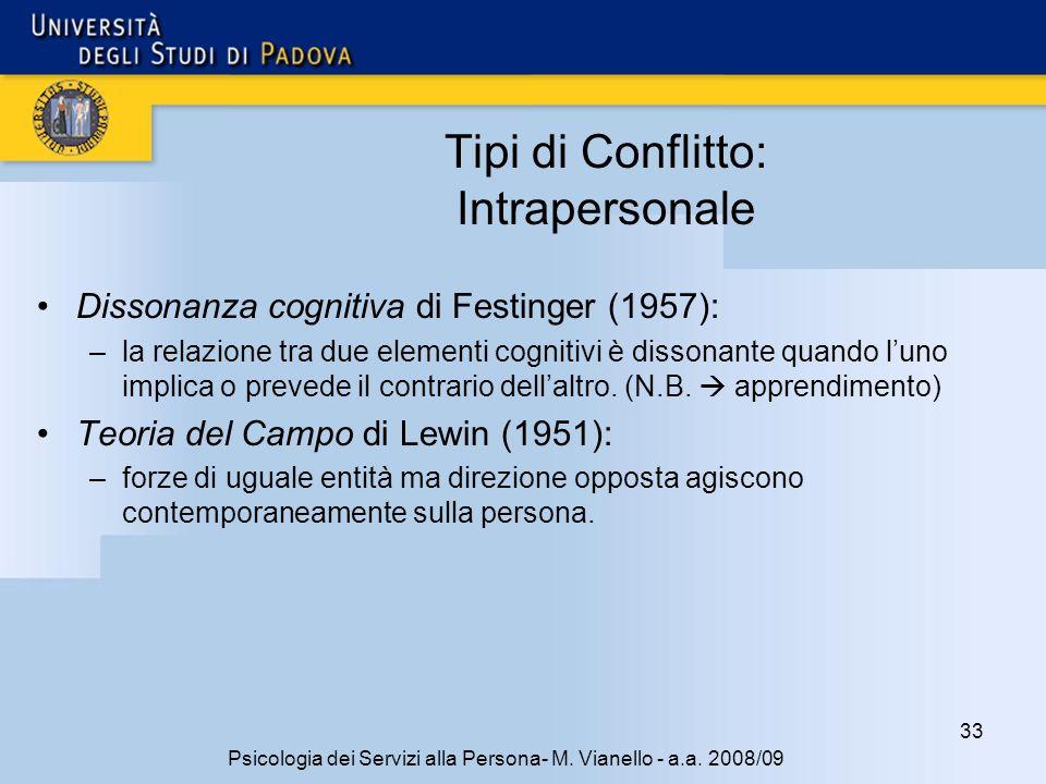 33 Psicologia dei Servizi alla Persona- M. Vianello - a.a. 2008/09 Tipi di Conflitto: Intrapersonale Dissonanza cognitiva di Festinger (1957): –la rel