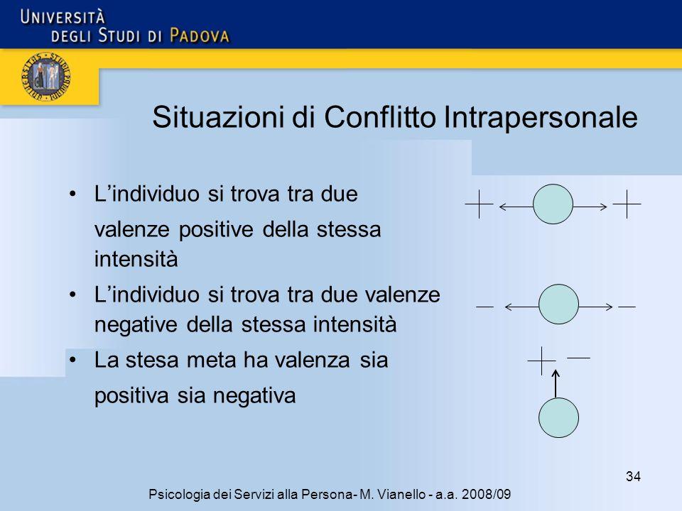 34 Psicologia dei Servizi alla Persona- M. Vianello - a.a. 2008/09 Situazioni di Conflitto Intrapersonale Lindividuo si trova tra due valenze positive