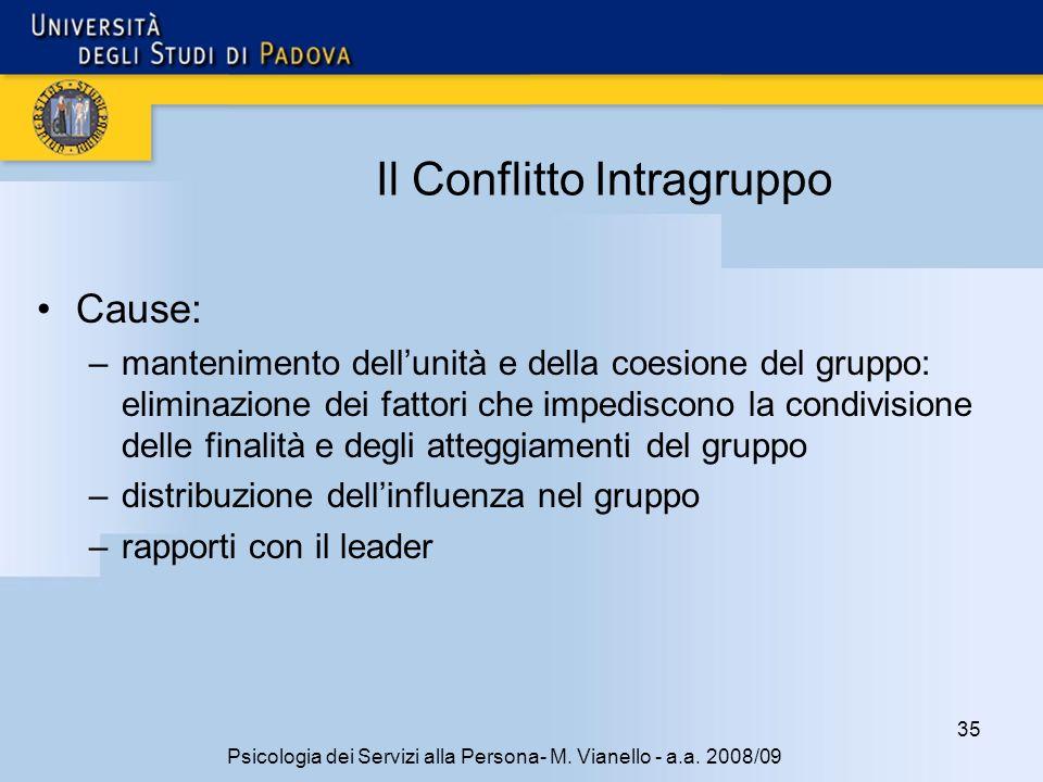 35 Psicologia dei Servizi alla Persona- M. Vianello - a.a. 2008/09 Il Conflitto Intragruppo Cause: –mantenimento dellunità e della coesione del gruppo